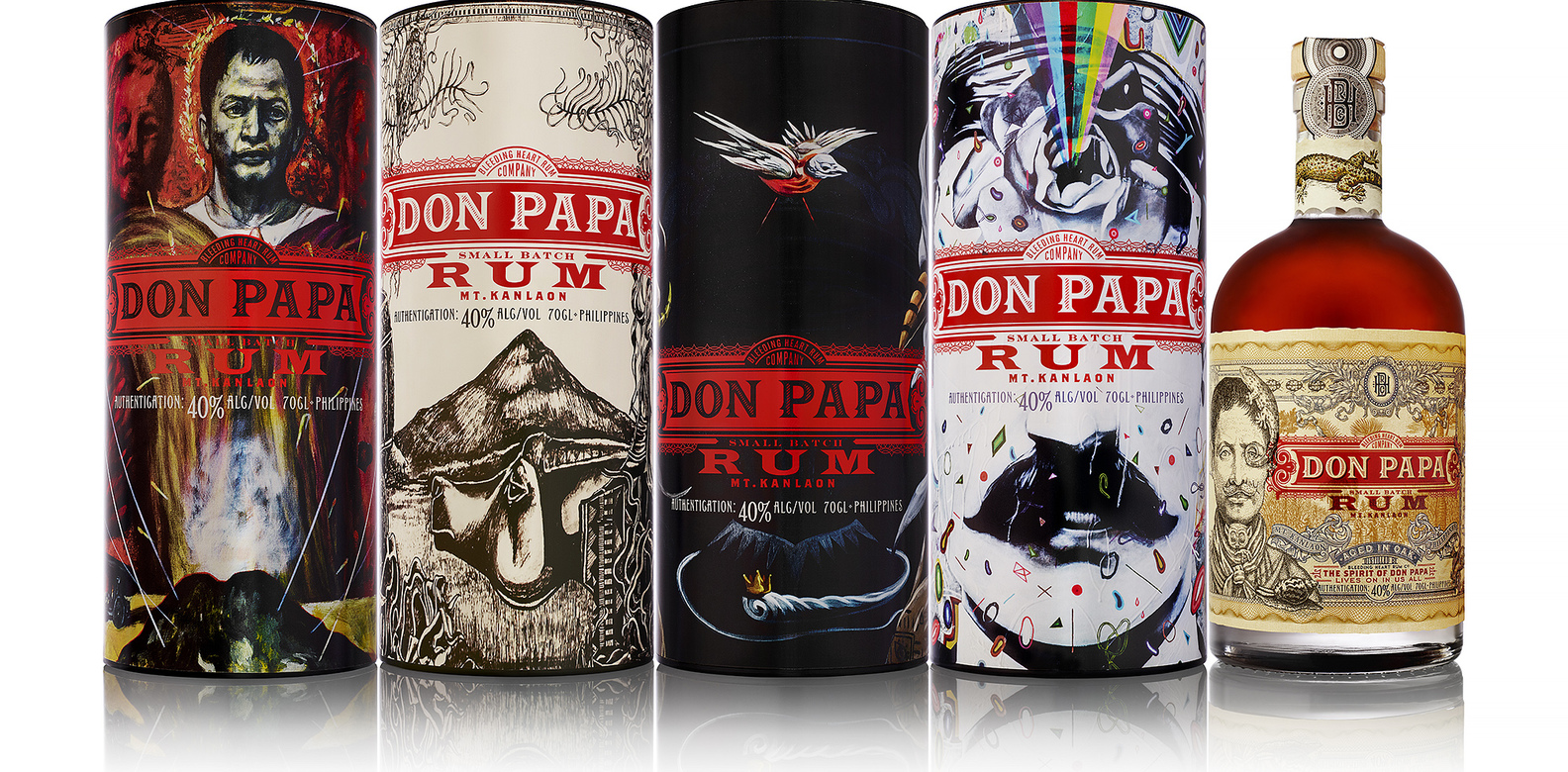 Crazy Facts about Rum